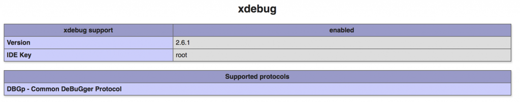 Xdebug Php Extension
