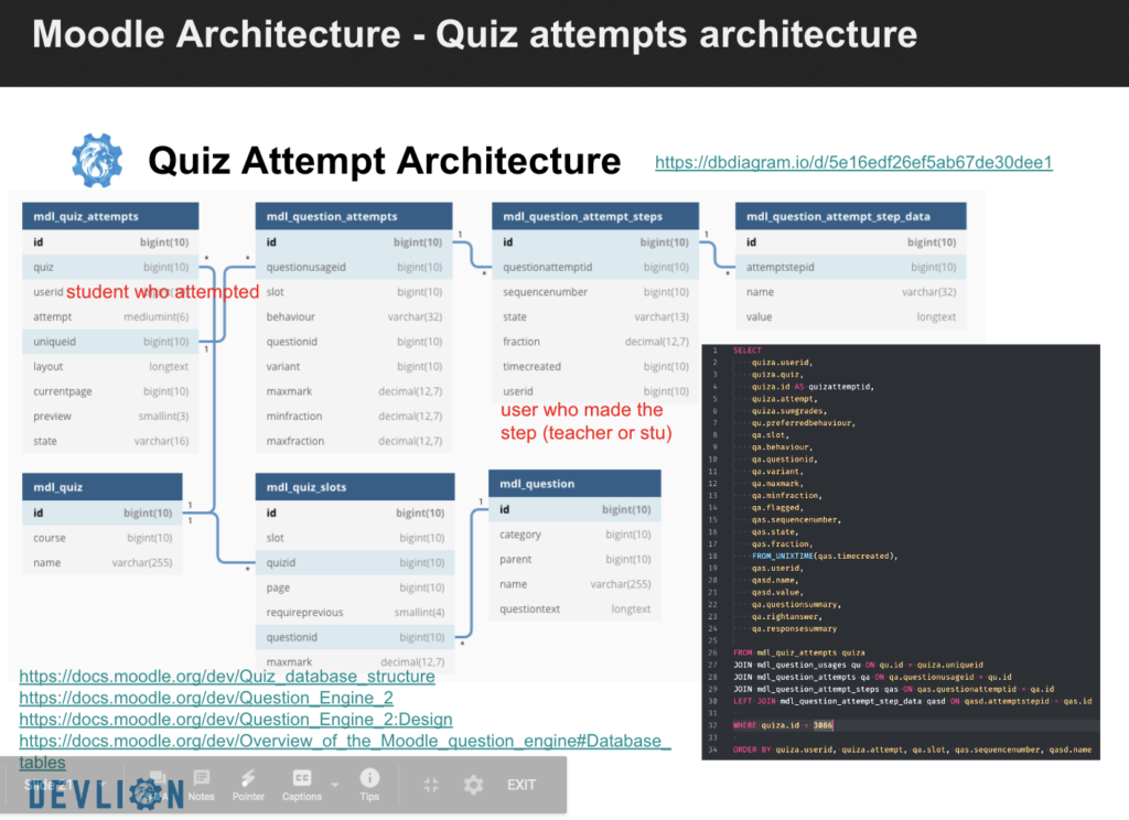 Moodle - Quiz and Questions Attempts Architecture